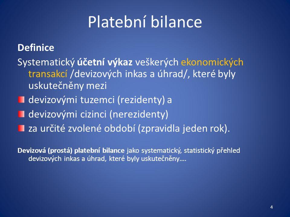 Platební bilance Definice Systematický účetní výkaz veškerých ekonomických transakcí /devizových inkas a úhrad/, které byly uskutečněny mezi devizovým