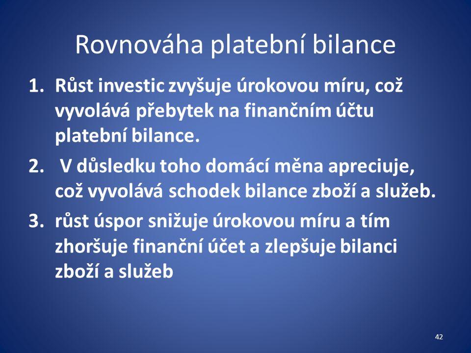 Rovnováha platební bilance 1.Růst investic zvyšuje úrokovou míru, což vyvolává přebytek na finančním účtu platební bilance. 2. V důsledku toho domácí
