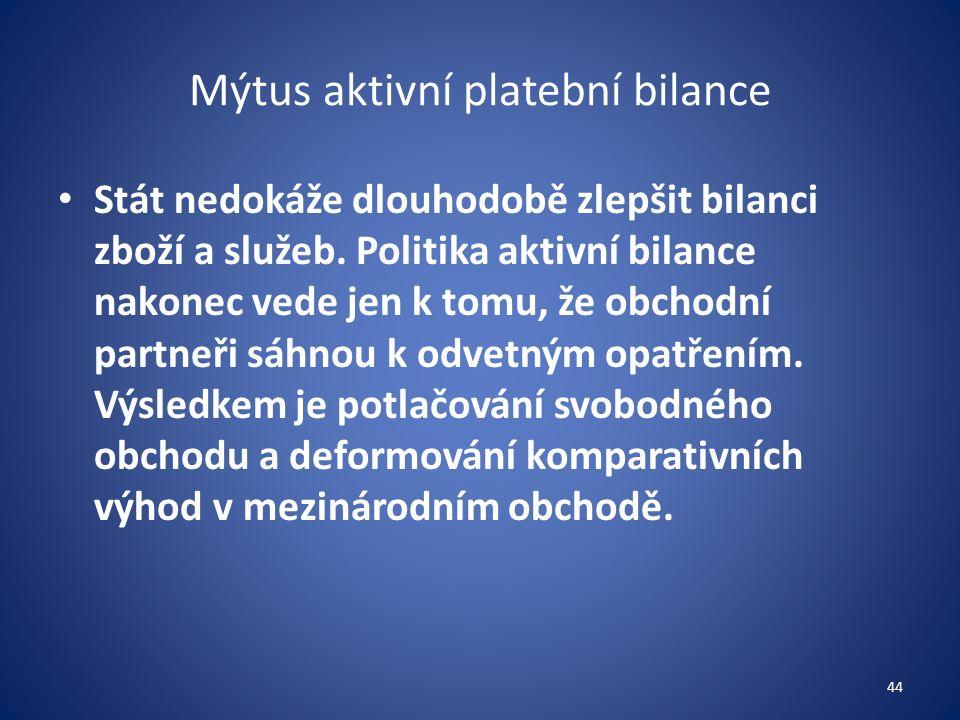 Mýtus aktivní platební bilance Stát nedokáže dlouhodobě zlepšit bilanci zboží a služeb. Politika aktivní bilance nakonec vede jen k tomu, že obchodní