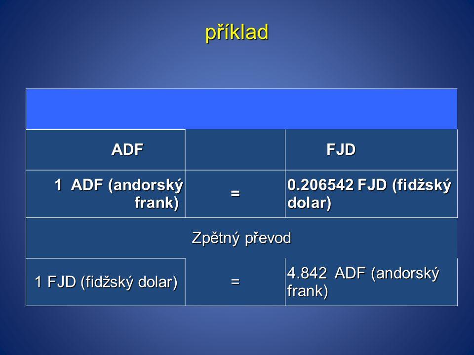 příklad ADF ADF FJD FJD 1 ADF (andorský frank) 1 ADF (andorský frank) = 0.206542 FJD (fidžský dolar) 0.206542 FJD (fidžský dolar) Zpětný převod 1 FJD (fidžský dolar) 1 FJD (fidžský dolar) = 4.842 ADF (andorský frank) 4.842 ADF (andorský frank)