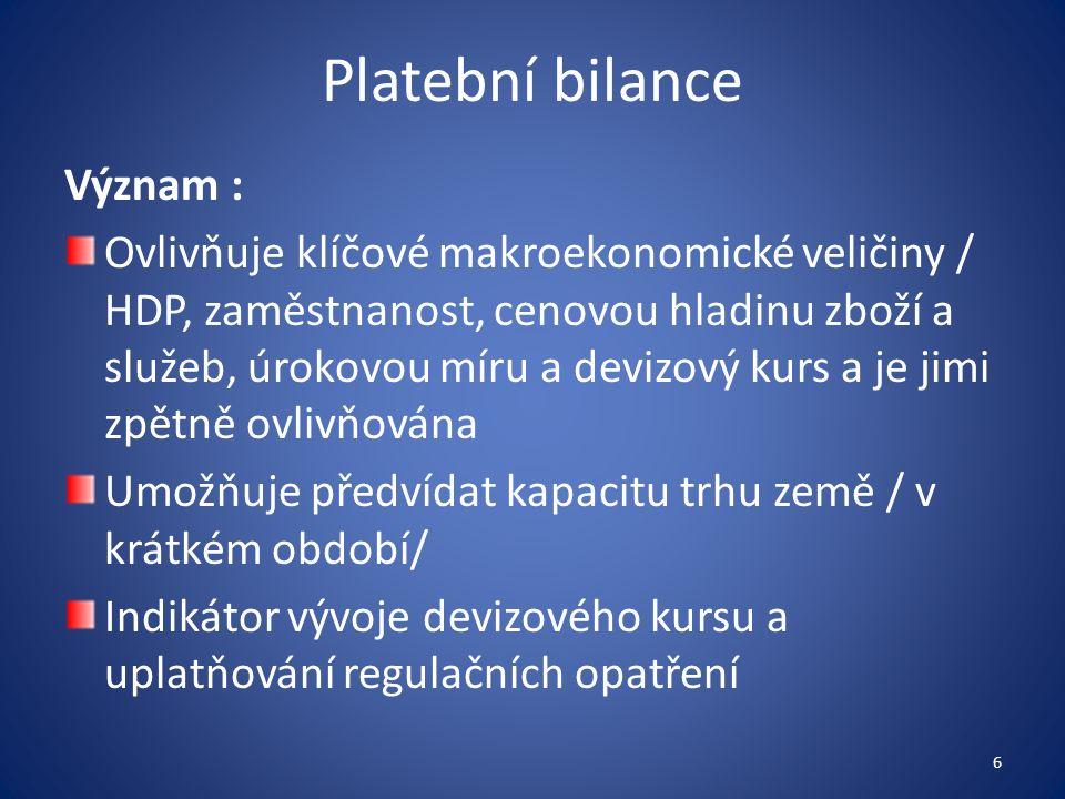 Platební bilance Význam : Ovlivňuje klíčové makroekonomické veličiny / HDP, zaměstnanost, cenovou hladinu zboží a služeb, úrokovou míru a devizový kur