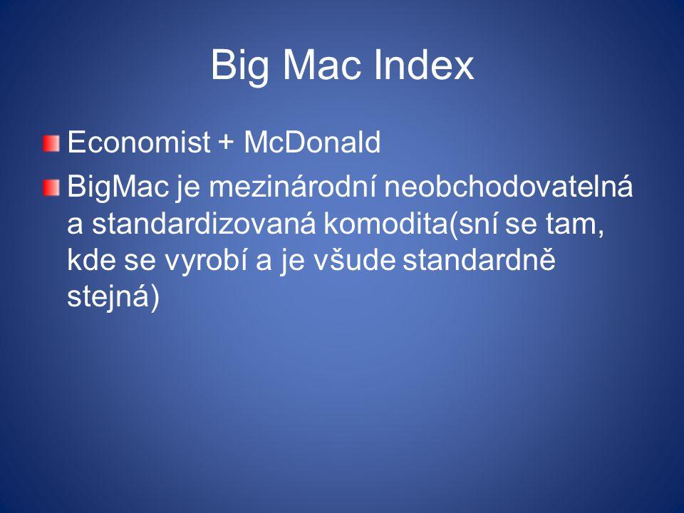 Big Mac Index Economist + McDonald BigMac je mezinárodní neobchodovatelná a standardizovaná komodita(sní se tam, kde se vyrobí a je všude standardně stejná)