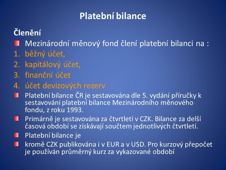 Platební bilance Členění Mezinárodní měnový fond člení platební bilanci na : 1.běžný účet, 2.kapitálový účet, 3.finanční účet 4.účet devizových rezerv Platební bilance ČR je sestavována dle 5.