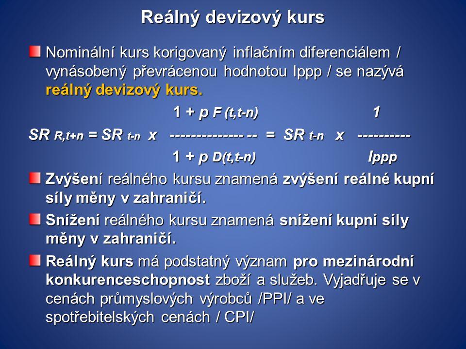Reálný devizový kurs Nominální kurs korigovaný inflačním diferenciálem / vynásobený převrácenou hodnotou Ippp / se nazývá reálný devizový kurs. 1 + p