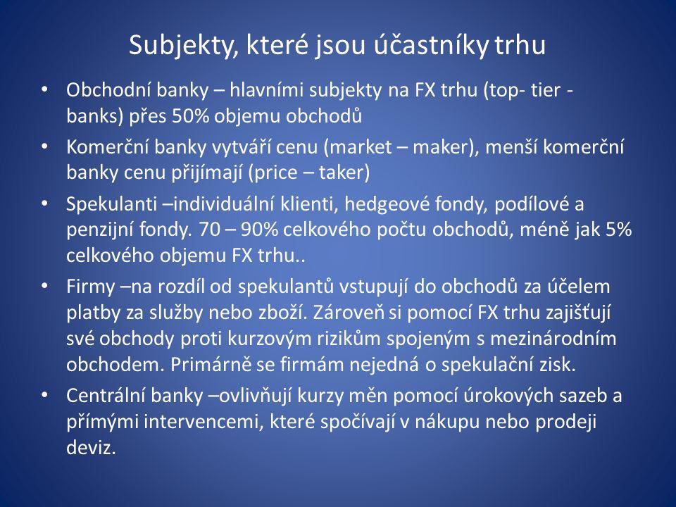 Subjekty, které jsou účastníky trhu Obchodní banky – hlavními subjekty na FX trhu (top- tier - banks) přes 50% objemu obchodů Komerční banky vytváří c