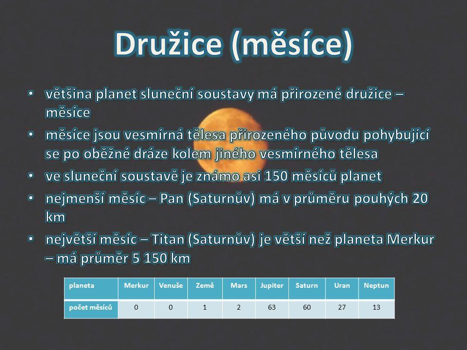 planetaMerkurVenušeZeměMarsJupiterSaturnUranNeptun počet měsíců001263602713