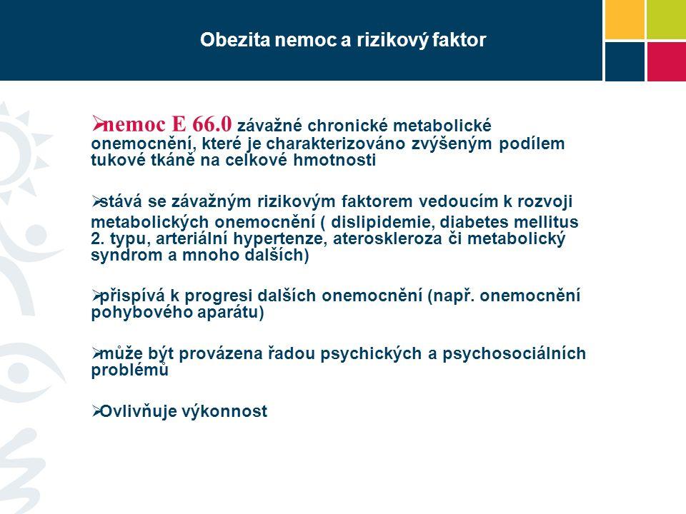 Obezita nemoc a rizikový faktor  nemoc E 66.0 závažné chronické metabolické onemocnění, které je charakterizováno zvýšeným podílem tukové tkáně na ce