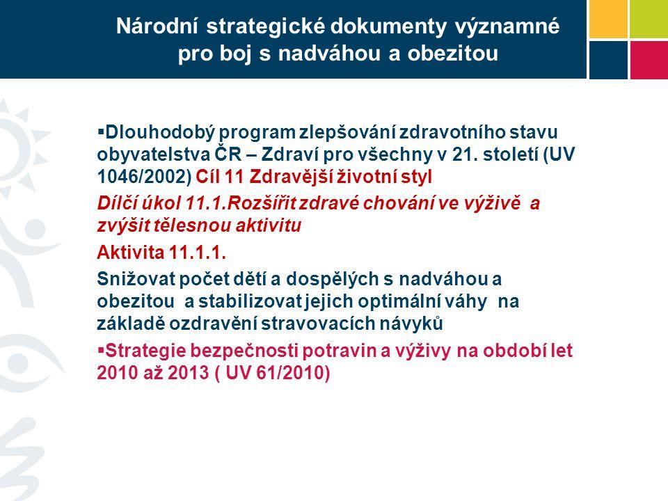 Národní strategické dokumenty významné pro boj s nadváhou a obezitou  Dlouhodobý program zlepšování zdravotního stavu obyvatelstva ČR – Zdraví pro vš