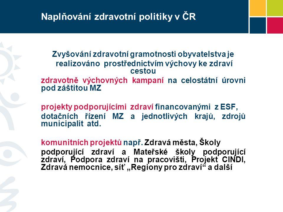 Naplňování zdravotní politiky v ČR Zvyšování zdravotní gramotnosti obyvatelstva je realizováno prostřednictvím výchovy ke zdraví cestou zdravotně vých