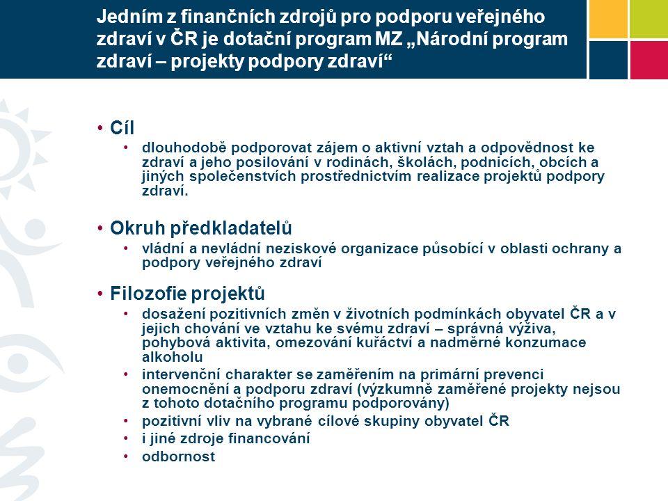 """Jedním z finančních zdrojů pro podporu veřejného zdraví v ČR je dotační program MZ """"Národní program zdraví – projekty podpory zdraví"""" Cíl dlouhodobě p"""