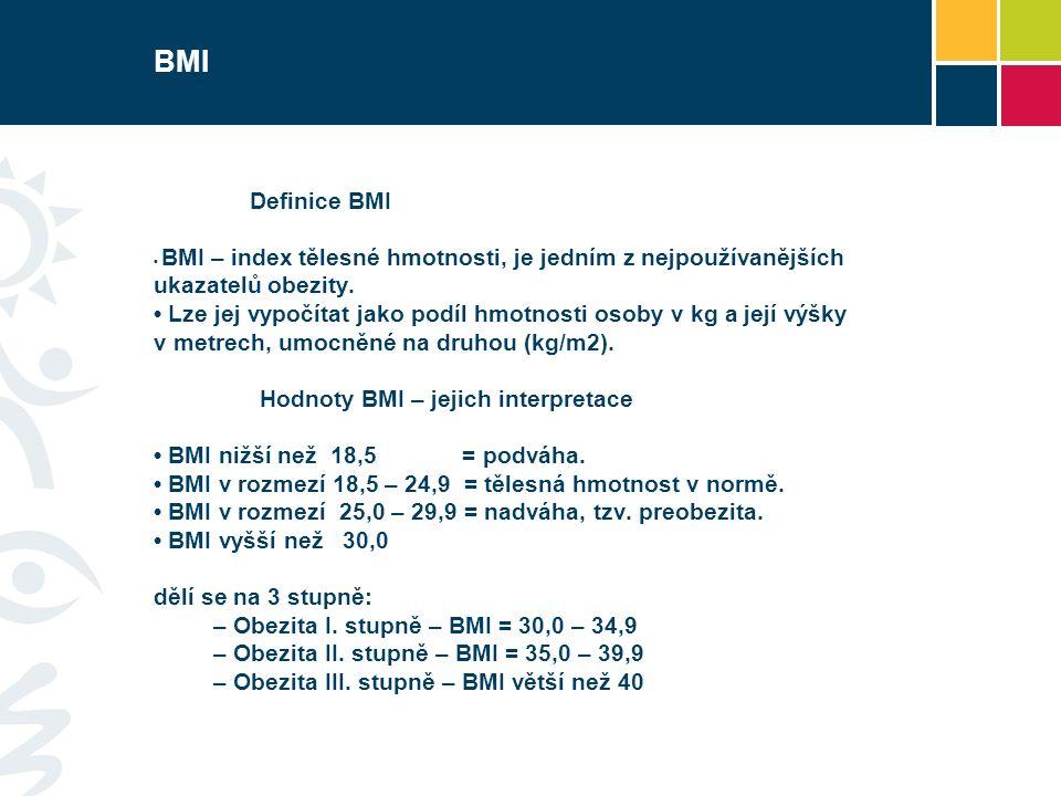 Riziko onemocnění podle BMI a WHR Typ rozložení tukugynoidnísmíšenýandroidní WHR muži< 0,850,85 – 1,0> 1,0 ženy< 0,700,70 – 0,85> 0,85 BMIriziko 18,5 – 24,9---+ 25,0 – 29,9-+++ 30,0 – 34,9++++++ 35,0 – 39,9+++++ ≥ 40,0+++ riziko: -- velmi nízké - nízké + mírné ++ vysoké +++ velmi vysoké (WHO 1997)