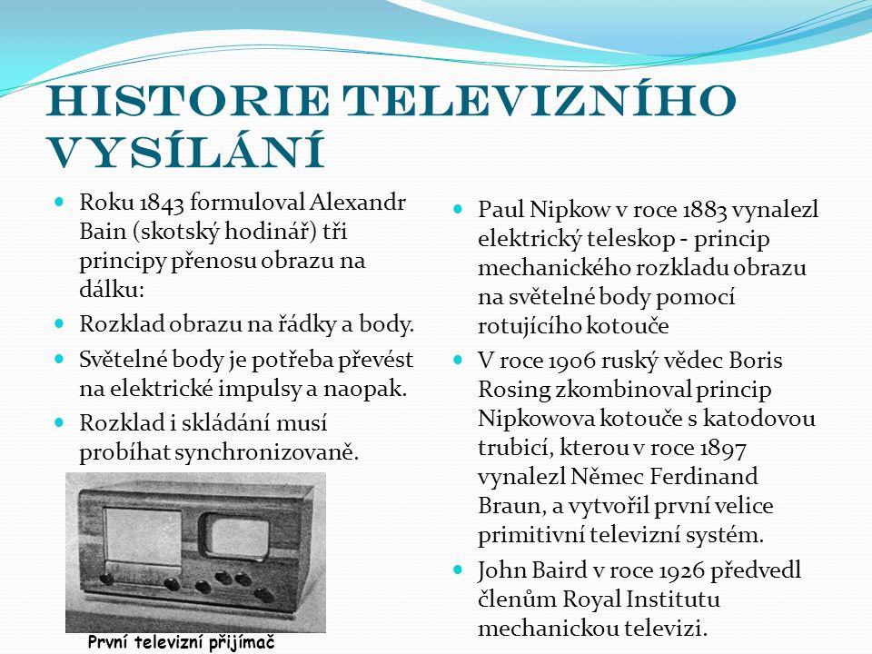 Historie televizního vysílání Roku 1843 formuloval Alexandr Bain (skotský hodinář) tři principy přenosu obrazu na dálku: Rozklad obrazu na řádky a body.