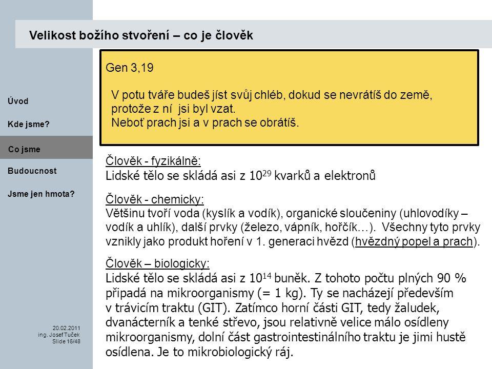 Budoucnost Co jsme. 20.02.2011 ing. Josef Tuček Slide 16/48 Kde jsme.