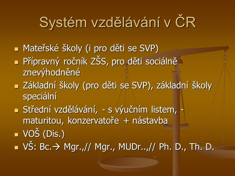 Systém vzdělávání v ČR Mateřské školy (i pro děti se SVP) Mateřské školy (i pro děti se SVP) Přípravný ročník ZŠS, pro děti sociálně znevýhodněné Přípravný ročník ZŠS, pro děti sociálně znevýhodněné Základní školy (pro děti se SVP), základní školy speciální Základní školy (pro děti se SVP), základní školy speciální Střední vzdělávání, - s výučním listem, - maturitou, konzervatoře + nástavba Střední vzdělávání, - s výučním listem, - maturitou, konzervatoře + nástavba VOŠ (Dis.) VOŠ (Dis.) VŠ: Bc.