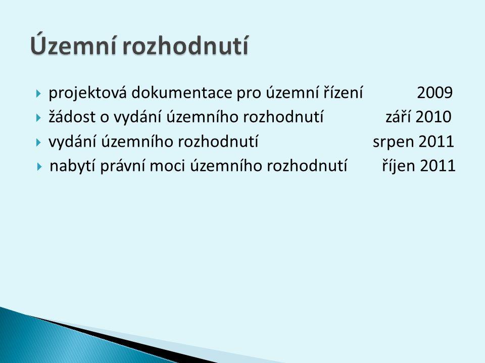  projektová dokumentace pro územní řízení 2009  žádost o vydání územního rozhodnutí září 2010  vydání územního rozhodnutí srpen 2011  nabytí právní moci územního rozhodnutí říjen 2011