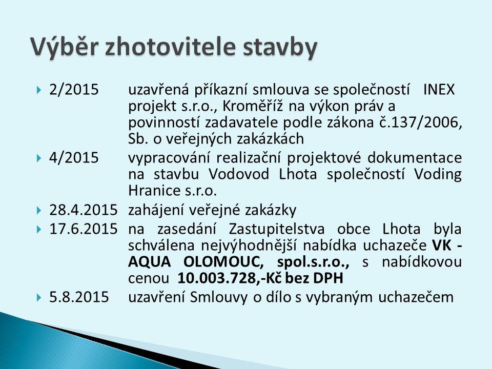  2/2015uzavřená příkazní smlouva se společností INEX projekt s.r.o., Kroměříž na výkon práv a povinností zadavatele podle zákona č.137/2006, Sb.