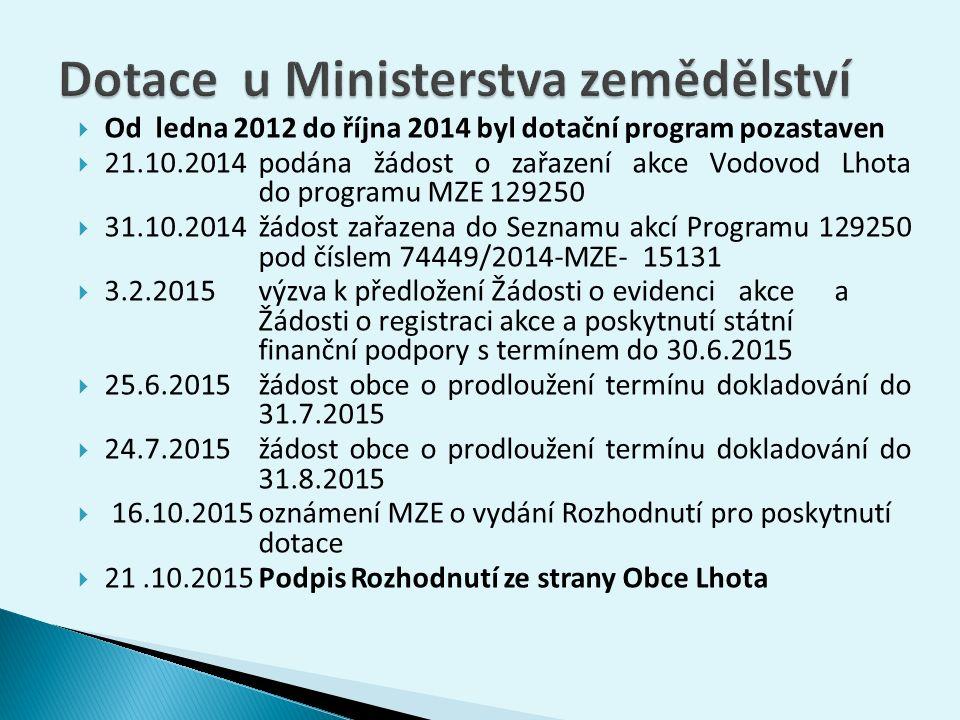  Od ledna 2012 do října 2014 byl dotační program pozastaven  21.10.2014podána žádost o zařazení akce Vodovod Lhota do programu MZE 129250  31.10.2014žádost zařazena do Seznamu akcí Programu 129250 pod číslem 74449/2014-MZE-15131  3.2.2015výzva k předložení Žádosti o evidenci akce a Žádosti o registraci akce a poskytnutí státní finanční podpory s termínem do 30.6.2015  25.6.2015žádost obce o prodloužení termínu dokladování do 31.7.2015  24.7.2015žádost obce o prodloužení termínu dokladování do 31.8.2015  16.10.2015 oznámení MZE o vydání Rozhodnutí pro poskytnutí dotace  21.10.2015Podpis Rozhodnutí ze strany Obce Lhota