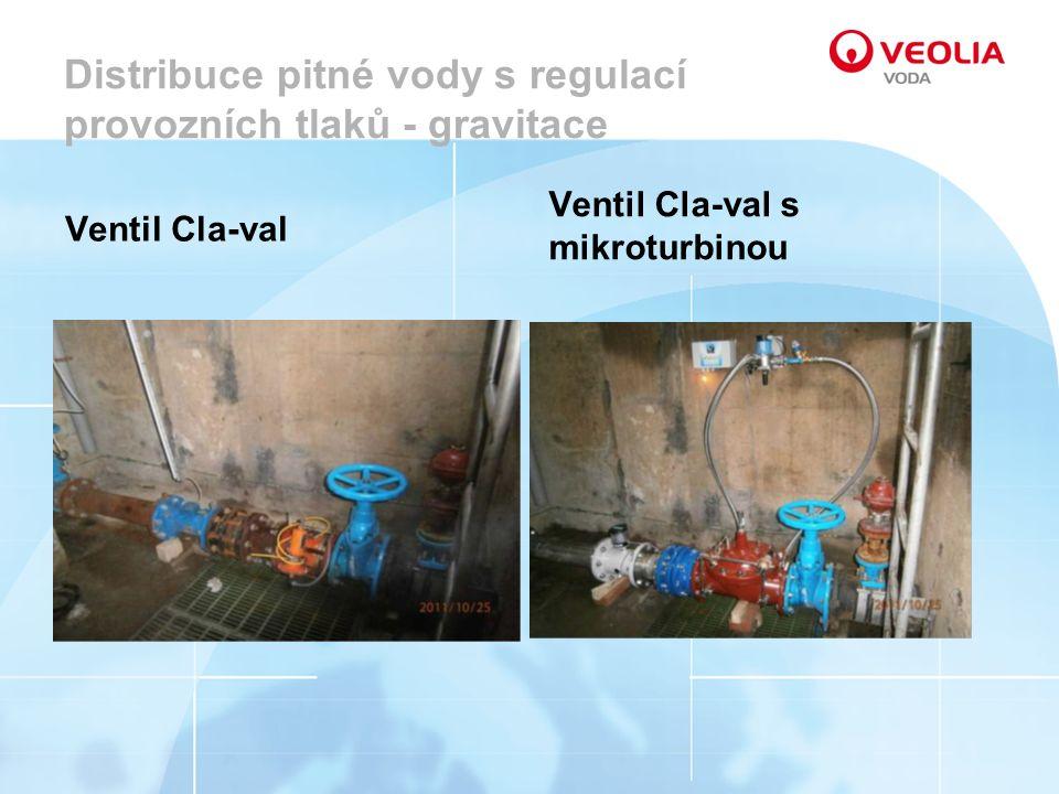 Distribuce pitné vody s regulací provozních tlaků - gravitace Ventil Cla-val Ventil Cla-val s mikroturbinou