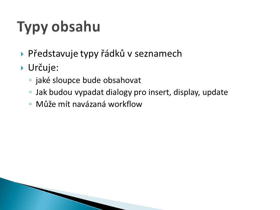  Představuje typy řádků v seznamech  Určuje: ◦ jaké sloupce bude obsahovat ◦ Jak budou vypadat dialogy pro insert, display, update ◦ Může mít navázaná workflow