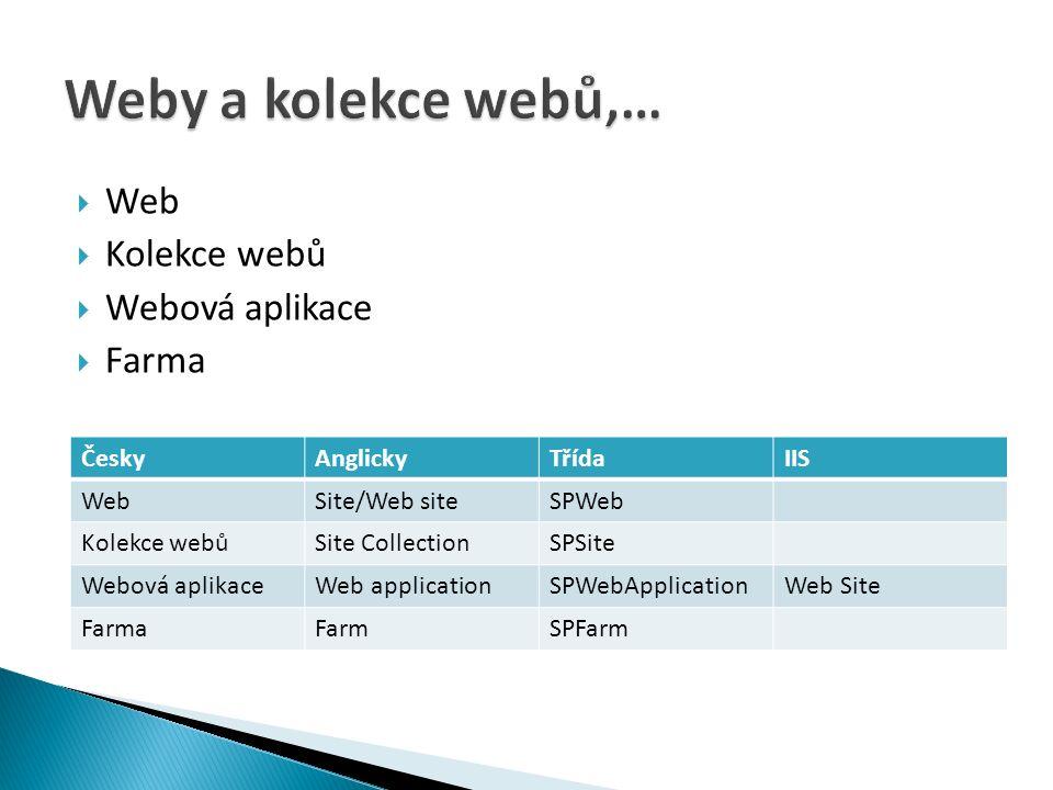  Web  Kolekce webů  Webová aplikace  Farma ČeskyAnglickyTřídaIIS WebSite/Web siteSPWeb Kolekce webůSite CollectionSPSite Webová aplikaceWeb applicationSPWebApplicationWeb Site FarmaFarmSPFarm