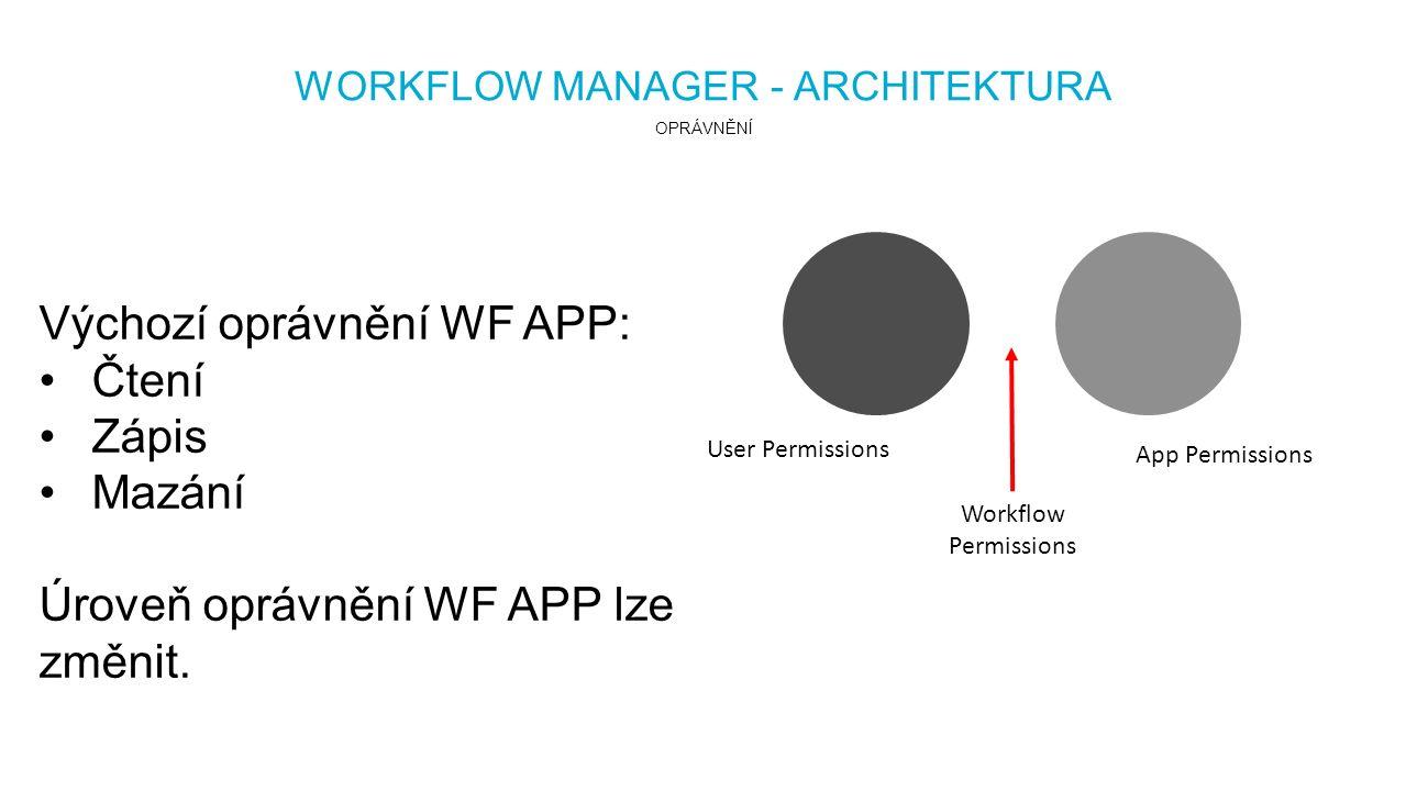 WORKFLOW MANAGER - ARCHITEKTURA OPRÁVNĚNÍ Výchozí oprávnění WF APP: Čtení Zápis Mazání Úroveň oprávnění WF APP lze změnit.