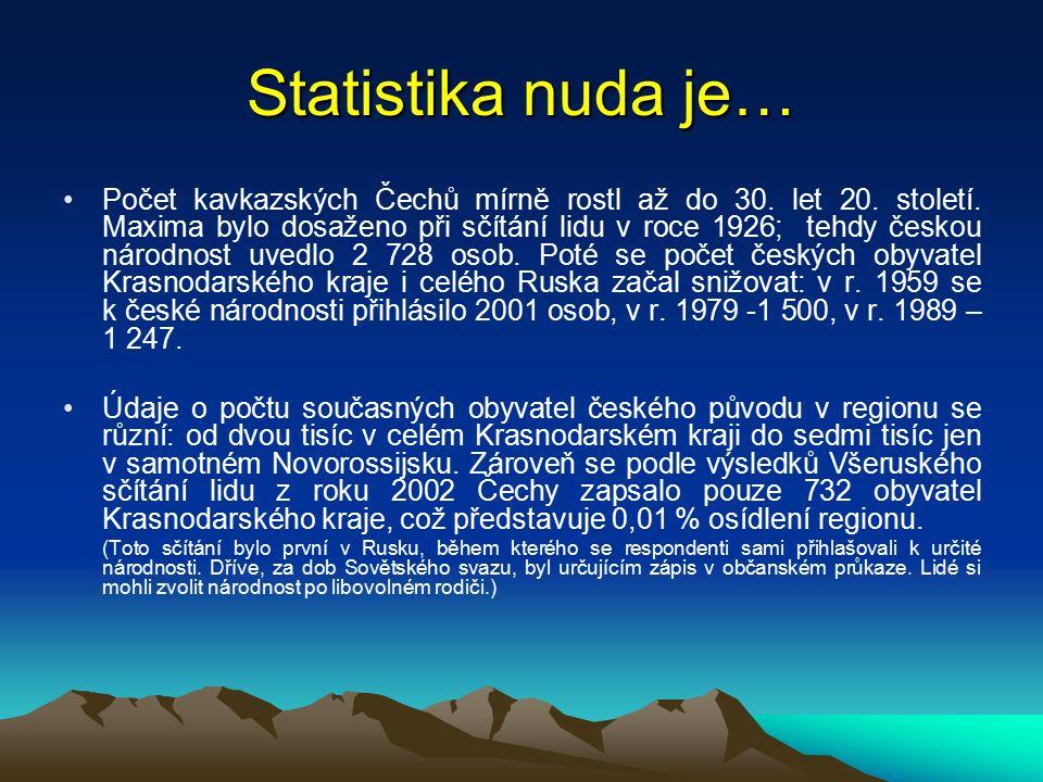 Statistika nuda je… Počet kavkazských Čechů mírně rostl až do 30.