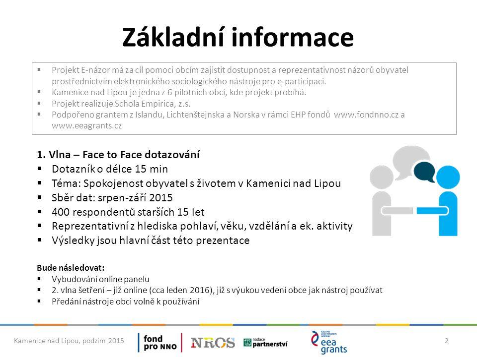 ZÁKLADNÍ VÝSLEDKY 1. VLNY E-názor: Spokojenost obyvatel Kamenice nad Lipou, podzim 20153