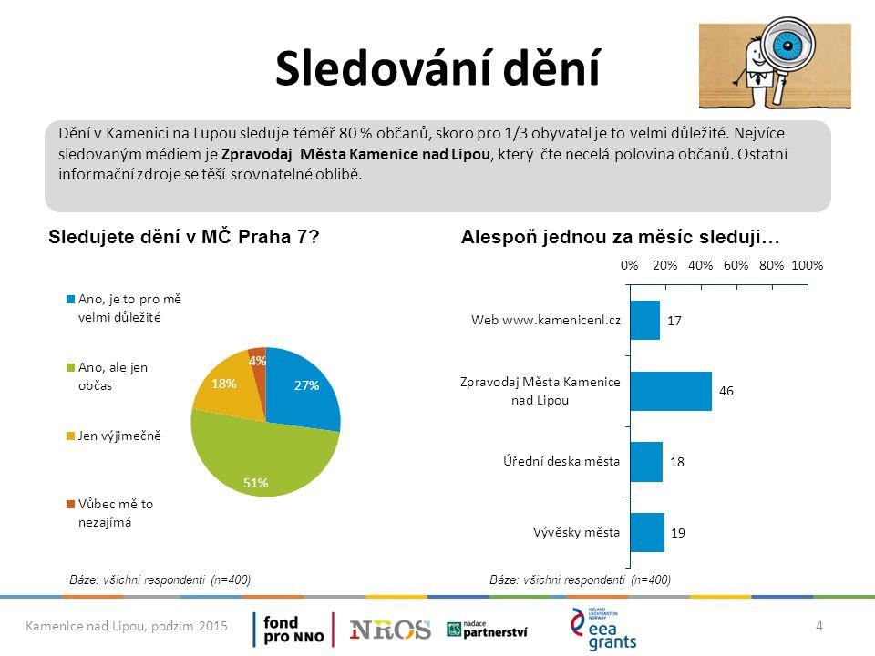 4 Báze: všichni respondenti (n=400) Sledujete dění v MČ Praha 7.