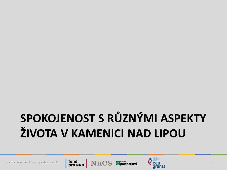 Spokojenost obyvatel Kamenice nad Lipou, podzim 20157 Polovina obyvatel není spokojená se stavem chodníků a silnic a téměř polovina respondentů s nabídkou kulturního vyžití.