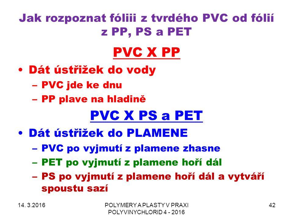 Jak rozpoznat fóliii z tvrdého PVC od fólií z PP, PS a PET PVC X PP Dát ústřižek do vody –PVC jde ke dnu –PP plave na hladině PVC X PS a PET Dát ústřižek do PLAMENE –PVC po vyjmutí z plamene zhasne –PET po vyjmutí z plamene hoří dál –PS po vyjmutí z plamene hoří dál a vytváří spoustu sazí 14.
