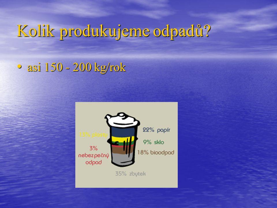 Kolik produkujeme odpadů asi 150 - 200 kg/rok asi 150 - 200 kg/rok
