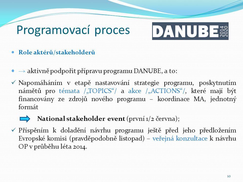 """Programovací proces Role aktérů/stakeholderů → aktivně podpořit přípravu programu DANUBE, a to: Napomáháním v etapě nastavování strategie programu, poskytnutím námětů pro témata /""""TOPICS / a akce /""""ACTIONS /, které mají být financovány ze zdrojů nového programu – koordinace MA, jednotný formát National stakeholder event (první 1/2 června); Příspěním k doladění návrhu programu ještě před jeho předložením Evropské komisi (pravděpodobně listopad) – veřejná konzultace k návrhu OP v průběhu léta 2014."""