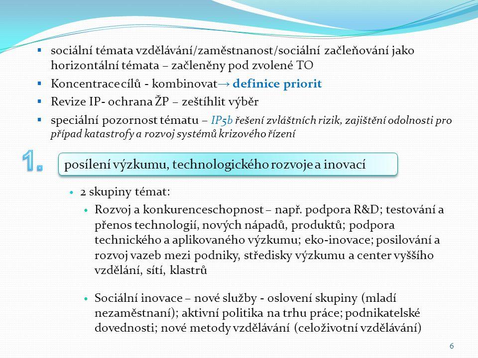  sociální témata vzdělávání/zaměstnanost/sociální začleňování jako horizontální témata – začleněny pod zvolené TO  Koncentrace cílů - kombinovat → definice priorit  Revize IP- ochrana ŽP – zeštíhlit výběr  speciální pozornost tématu – IP5b řešení zvláštních rizik, zajištění odolnosti pro případ katastrofy a rozvoj systémů krizového řízení 2 skupiny témat: Rozvoj a konkurenceschopnost – např.