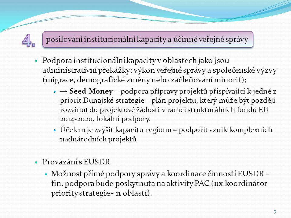 Podpora institucionální kapacity v oblastech jako jsou administrativní překážky; výkon veřejné správy a společenské výzvy (migrace, demografické změny nebo začleňování minorit); → Seed Money – podpora přípravy projektů přispívající k jedné z priorit Dunajské strategie – plán projektu, který může být později rozvinut do projektové žádosti v rámci strukturálních fondů EU 2014-2020, lokální podpory.
