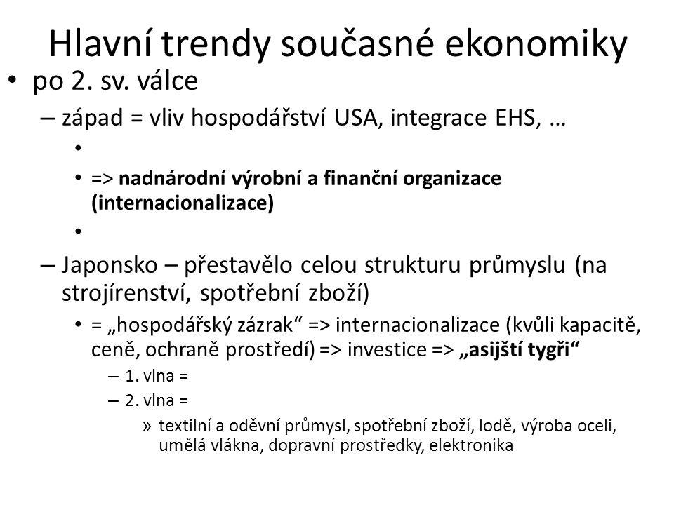 Hlavní trendy současné ekonomiky ekonomické integrace (atlas str.