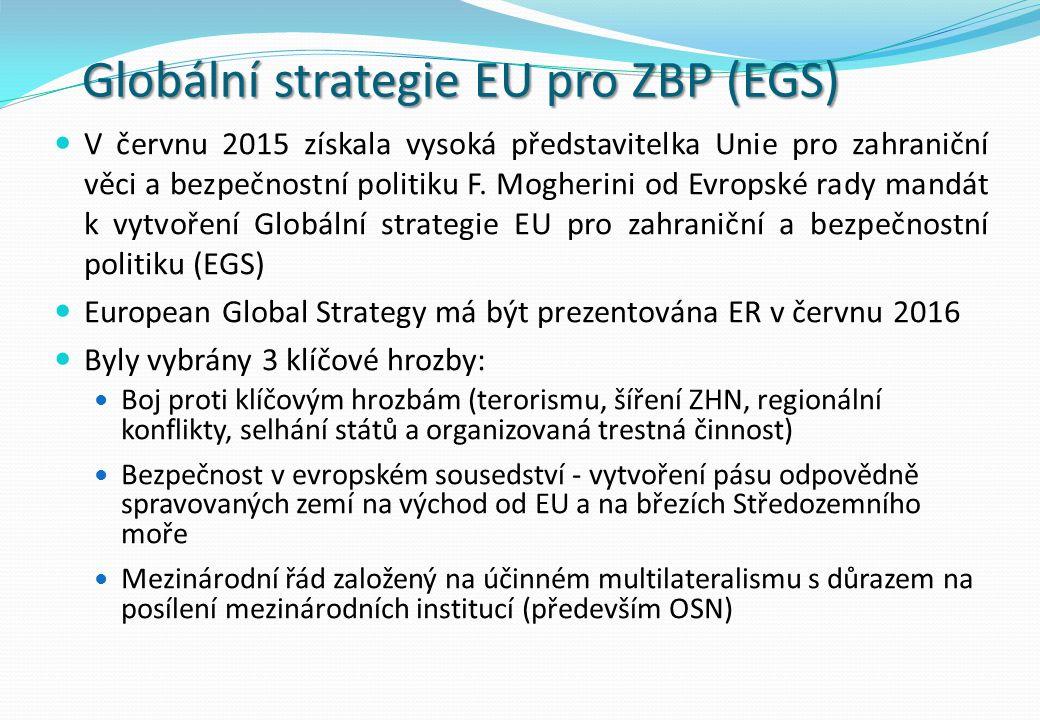 Globální strategie EU pro ZBP (EGS) V červnu 2015 získala vysoká představitelka Unie pro zahraniční věci a bezpečnostní politiku F. Mogherini od Evrop