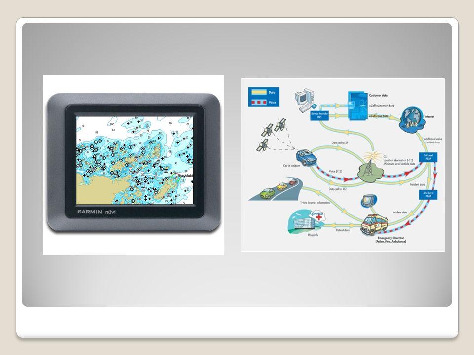 Volný čas(například gps v mobilech,tabletech) - absolvování cest v neznámých oblastech, určování polohy, směru, rychlosti, vzdáleností a času.