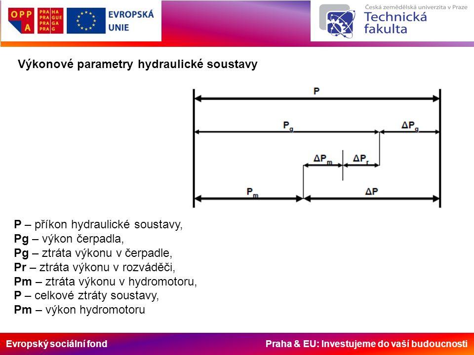 Evropský sociální fond Praha & EU: Investujeme do vaší budoucnosti Výkonové parametry hydraulické soustavy P – příkon hydraulické soustavy, Pg – výkon čerpadla, Pg – ztráta výkonu v čerpadle, Pr – ztráta výkonu v rozváděči, Pm – ztráta výkonu v hydromotoru, P – celkové ztráty soustavy, Pm – výkon hydromotoru