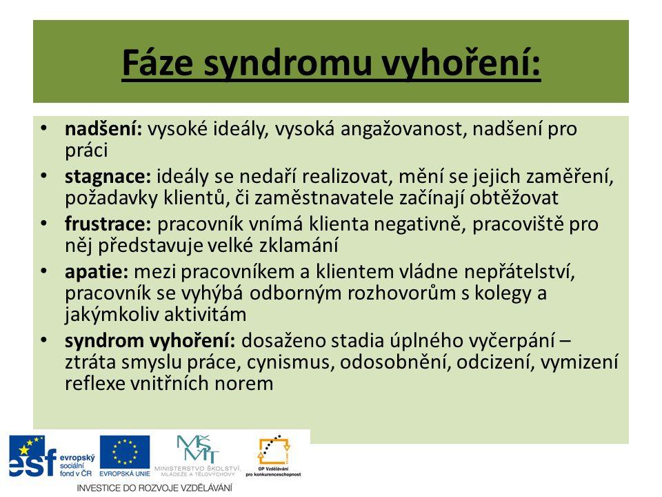 Příznaky: 1. Psychické příznaky 2. Tělesné příznaky 3. Příznaky v sociální rovině