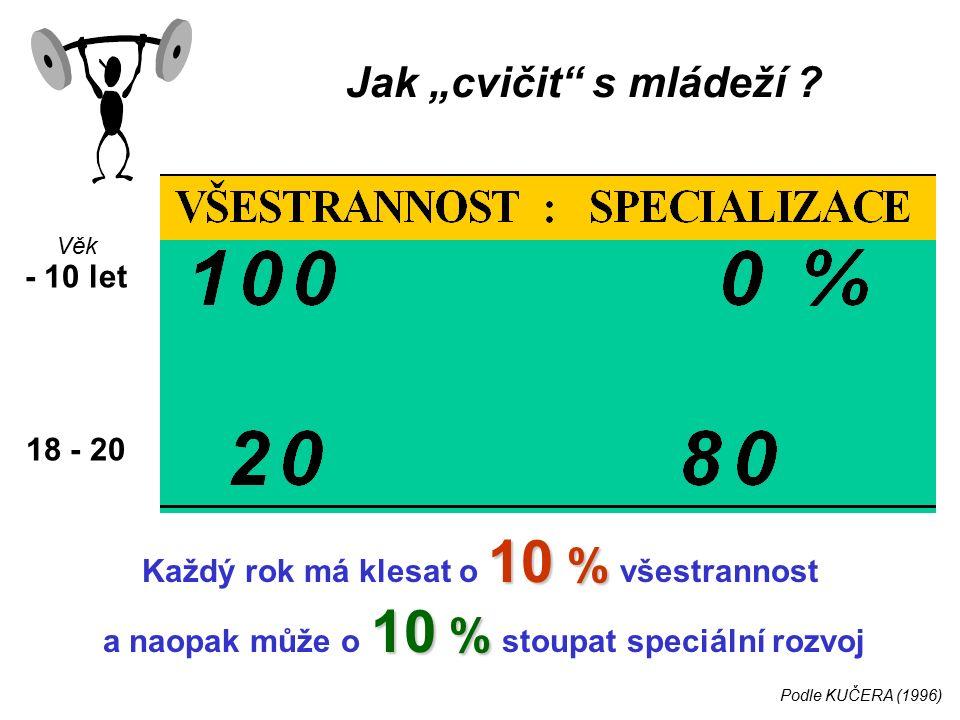 """Podle KUČERA (1996) Věk - 10 let 18 - 20 10 % Každý rok má klesat o 10 % všestrannost 10 % a naopak může o 10 % stoupat speciální rozvoj Jak """"cvičit s mládeží ?"""