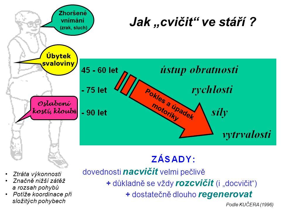 """Pokles a úpadek motoriky Podle KUČERA (1996) Jak """"cvičit ve stáří ."""