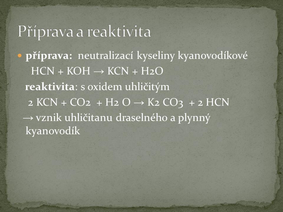 příprava: neutralizací kyseliny kyanovodíkové HCN + KOH → KCN + H2O reaktivita: s oxidem uhličitým 2 KCN + CO2 + H2 O → K2 CO3 + 2 HCN → vznik uhličit