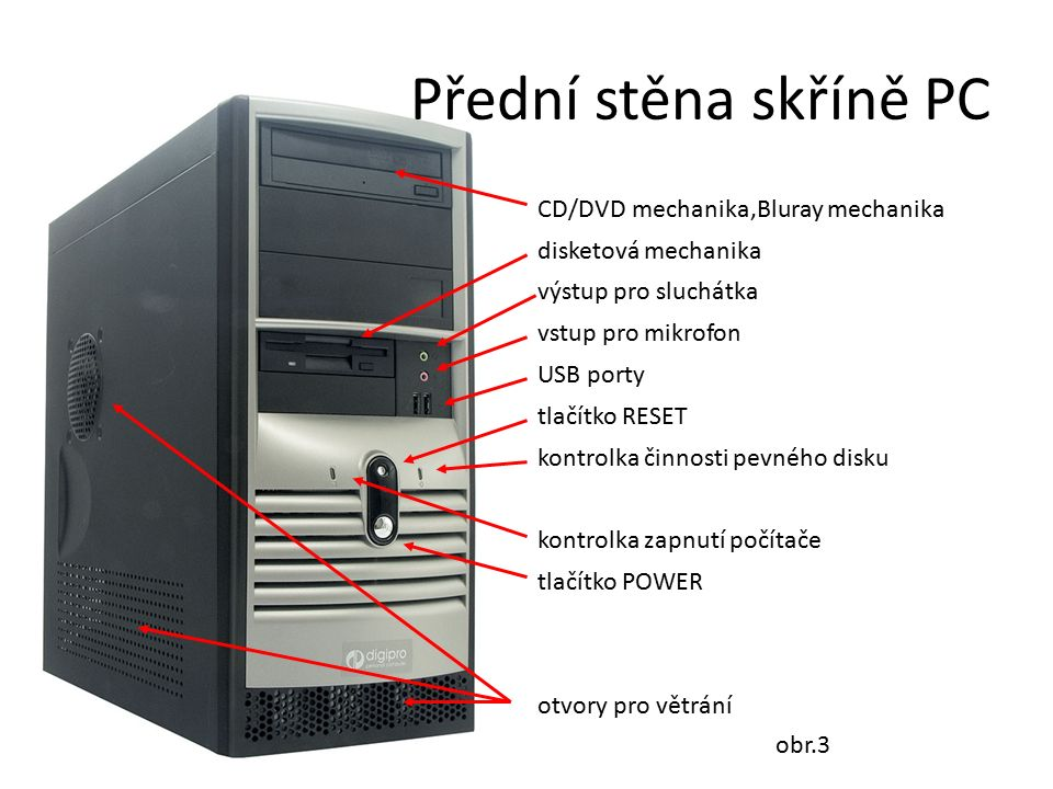 Přední stěna skříně PC CD/DVD mechanika,Bluray mechanika disketová mechanika výstup pro sluchátka vstup pro mikrofon USB porty tlačítko RESET tlačítko