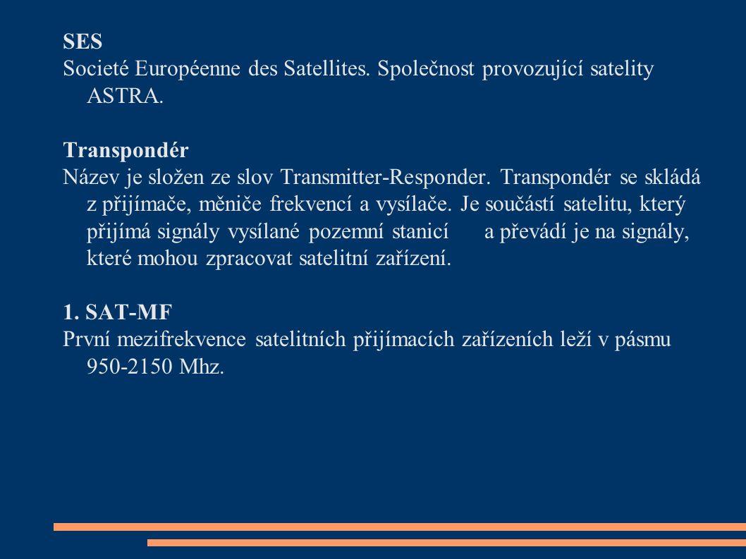 SES Societé Européenne des Satellites. Společnost provozující satelity ASTRA. Transpondér Název je složen ze slov Transmitter-Responder. Transpondér s