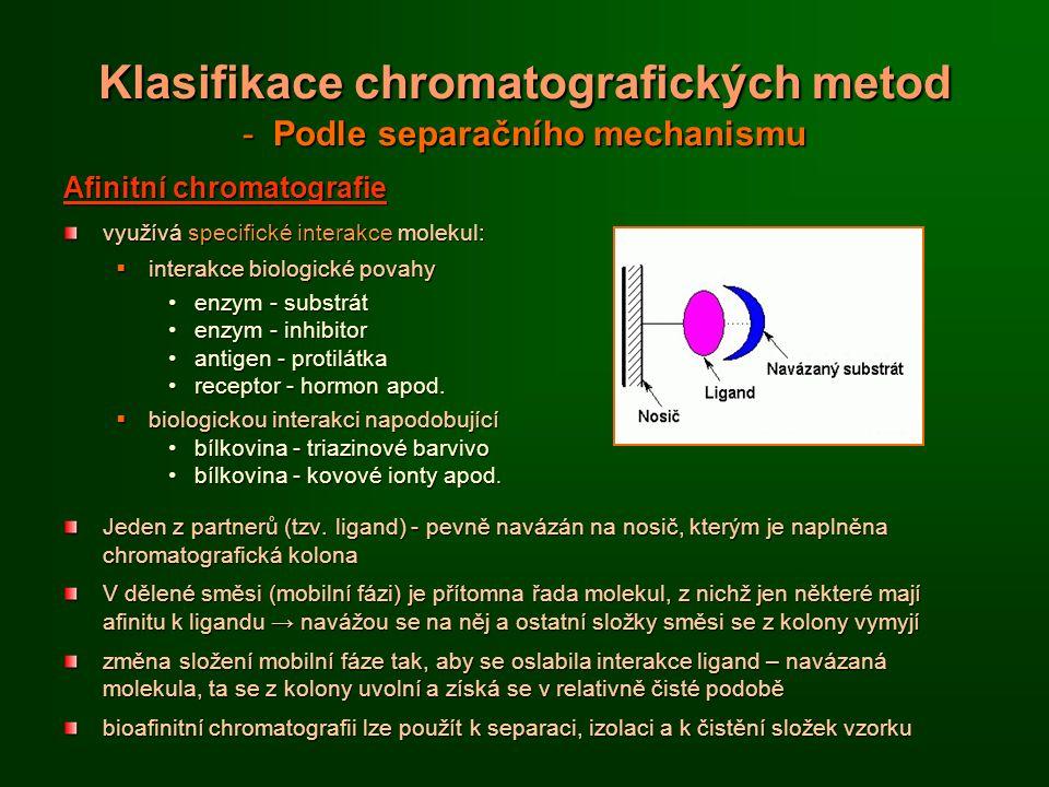 Klasifikace chromatografických metod - Podle separačního mechanismu Afinitní chromatografie využívá specifické interakce molekul:  interakce biologické povahy enzym - substrátenzym - substrát enzym - inhibitorenzym - inhibitor antigen - protilátkaantigen - protilátka receptor - hormon apod.receptor - hormon apod.