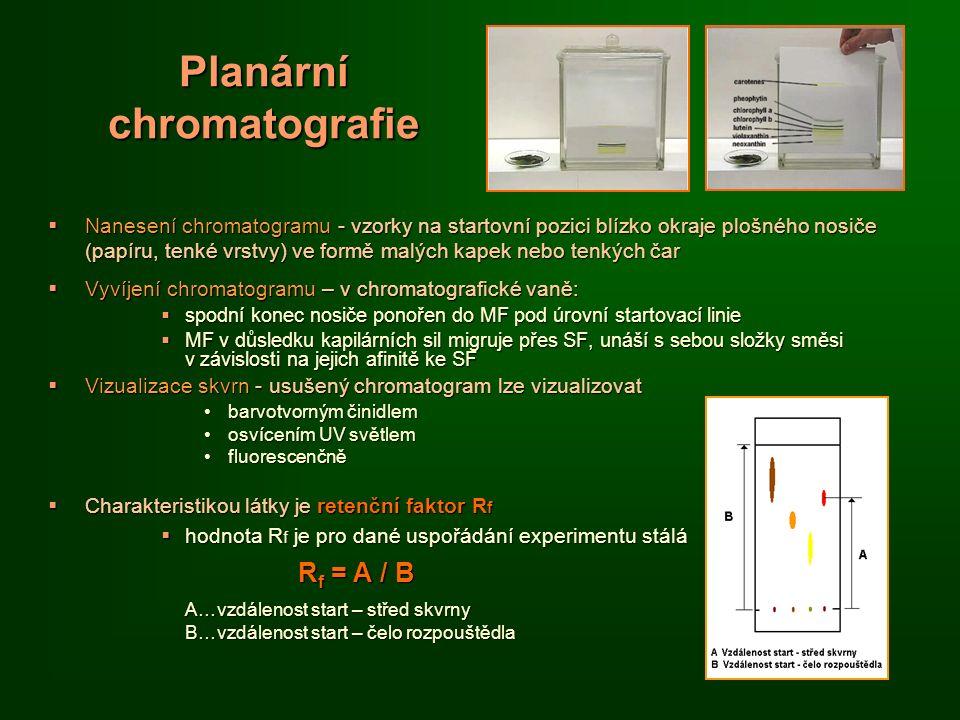 Planární chromatografie  Nanesení chromatogramu - vzorky na startovní pozici blízko okraje plošného nosiče (papíru, tenké vrstvy) ve formě malých kapek nebo tenkých čar  Vyvíjení chromatogramu – v chromatografické vaně:  spodní konec nosiče ponořen do MF pod úrovní startovací linie  MF v důsledku kapilárních sil migruje přes SF, unáší s sebou složky směsi v závislosti na jejich afinitě ke SF  Vizualizace skvrn - usušený chromatogram lze vizualizovat barvotvorným činidlembarvotvorným činidlem osvícením UV světlemosvícením UV světlem fluorescenčněfluorescenčně  Charakteristikou látky je retenční faktor R f  hodnota R f je pro dané uspořádání experimentu stálá R f = A / B R f = A / B A…vzdálenost start – střed skvrny B…vzdálenost start – čelo rozpouštědla