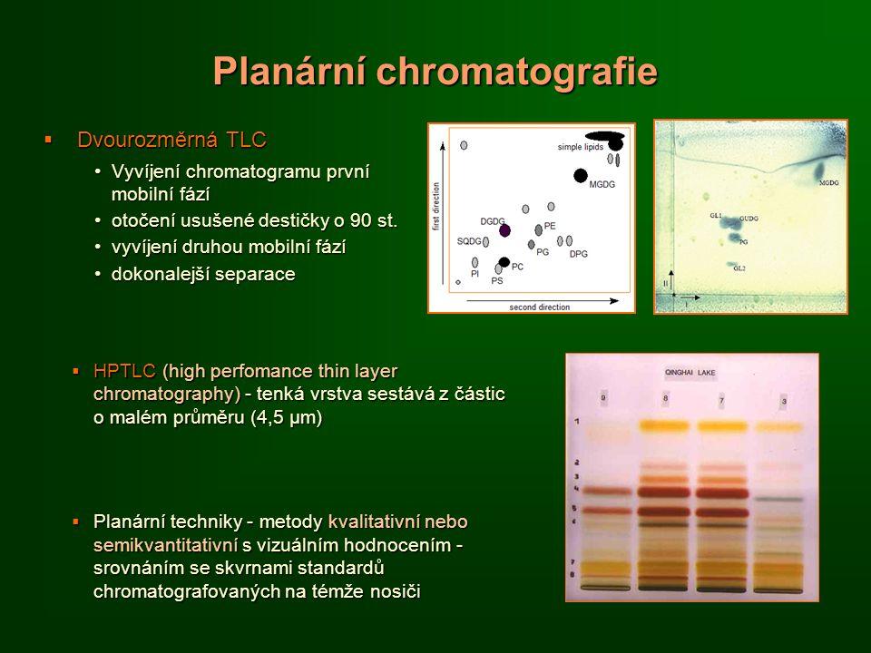 Planární chromatografie  Dvourozměrná TLC Vyvíjení chromatogramu první mobilní fázíVyvíjení chromatogramu první mobilní fází otočení usušené destičky o 90 st.otočení usušené destičky o 90 st.