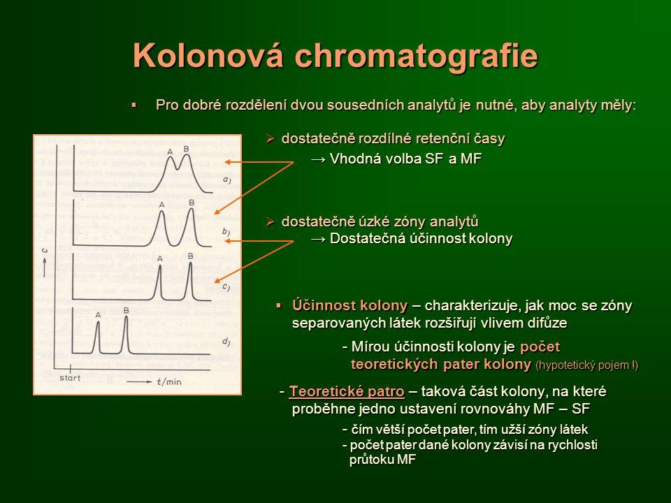Kolonová chromatografie  Pro dobré rozdělení dvou sousedních analytů je nutné, aby analyty měly:  dostatečně rozdílné retenční časy → Vhodná volba SF a MF → Vhodná volba SF a MF  dostatečně úzké zóny analytů → Dostatečná účinnost kolony → Dostatečná účinnost kolony  Účinnost kolony – charakterizuje, jak moc se zóny separovaných látek rozšiřují vlivem difůze - Mírou účinnosti kolony je počet teoretických pater kolony (hypotetický pojem !) - Teoretické patro – taková část kolony, na které proběhne jedno ustavení rovnováhy MF – SF - čím větší počet pater, tím užší zóny látek - počet pater dané kolony závisí na rychlosti průtoku MF