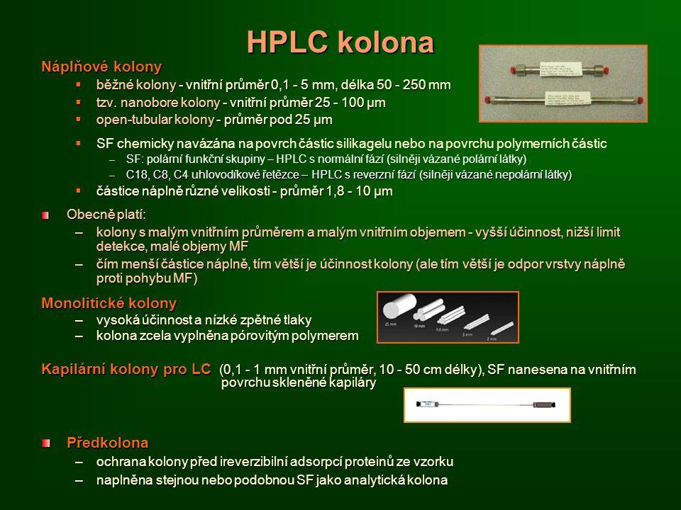 HPLC kolona Náplňové kolony  běžné kolony - vnitřní průměr 0,1 - 5 mm, délka 50 - 250 mm  tzv.