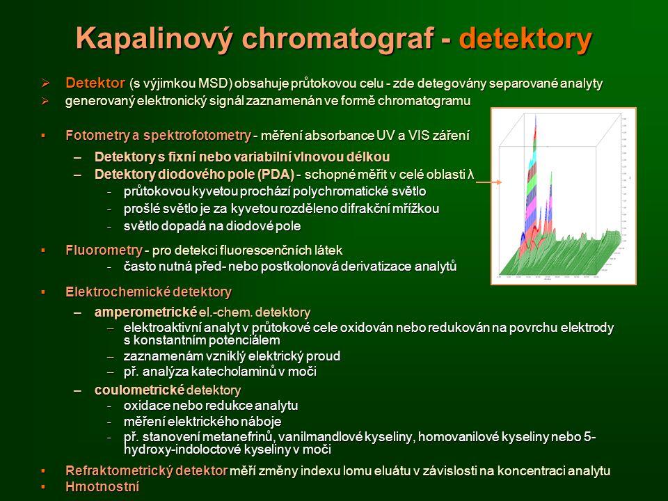Kapalinový chromatograf - detektory  Detektor (s výjimkou MSD) obsahuje průtokovou celu - zde detegovány separované analyty  generovaný elektronický signál zaznamenán ve formě chromatogramu  Fotometry a spektrofotometry - měření absorbance UV a VIS záření –Detektory s fixní nebo variabilní vlnovou délkou –Detektory diodového pole (PDA) - schopné měřit v celé oblasti λ - průtokovou kyvetou prochází polychromatické světlo - prošlé světlo je za kyvetou rozděleno difrakční mřížkou - světlo dopadá na diodové pole  Fluorometry - pro detekci fluorescenčních látek - často nutná před- nebo postkolonová derivatizace analytů  Elektrochemické detektory –amperometrické el.-chem.